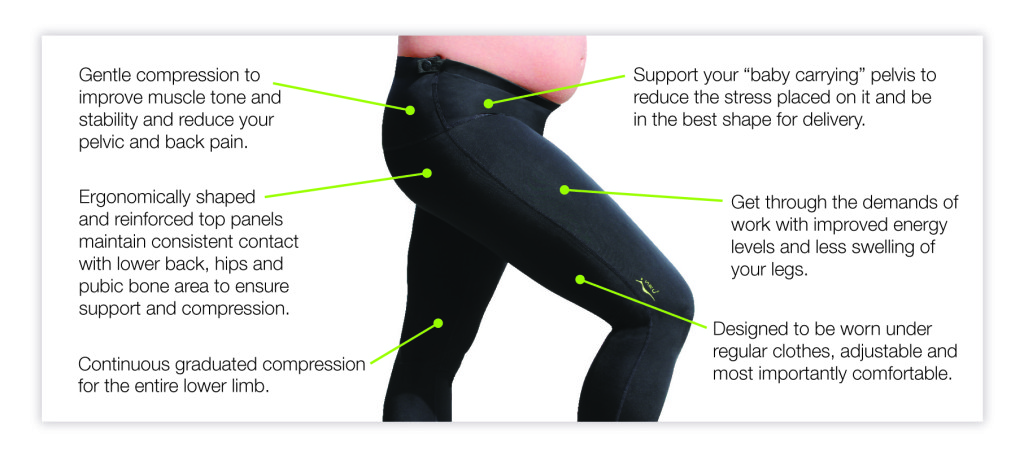 Leggings to help support your back while pregnant!