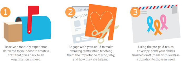 Little Loving Hands crafts kits are a fun and meaningful gift for kids