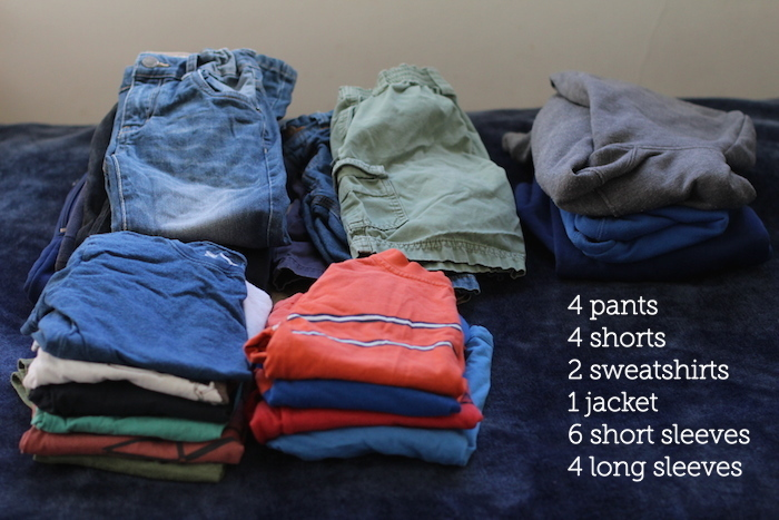 What kids need in their wardrobe
