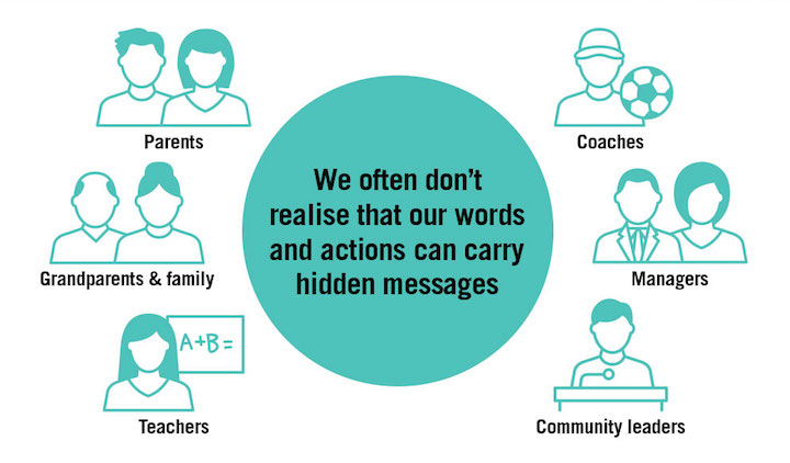The messages children get about violence towards women can come subtly from many different sources