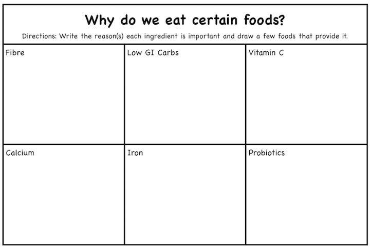 How to Teach Your Kids Responsible Eating Habits free printable