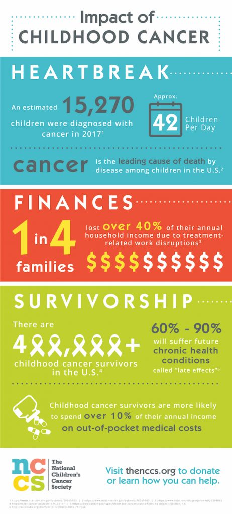 Five Tips for Helping Families Facing Childhood Cancer