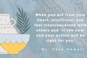 Resource to Learn About Intuition